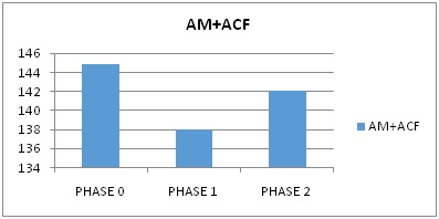 Open label case control prospective study to evaluate the impact of aceclofenac on antihypertensive action of amlodipine and ramipril in hypertensive patients with osteoarthritis