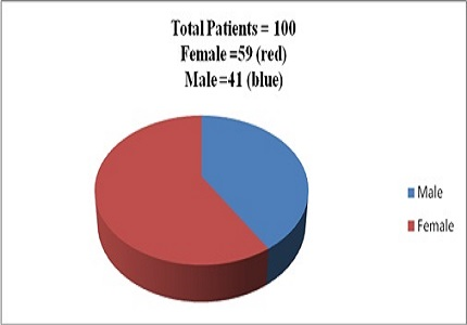 Pinch test: a reliable physical sign for management of acute appendicitis