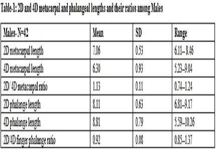 Lesions of nasal cavity, paranasal sinuses and nasopharynx: a clinicopathological study