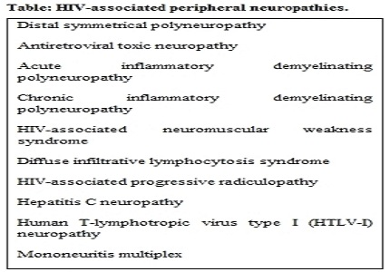 HIV-associated peripheral neuropathies: a review